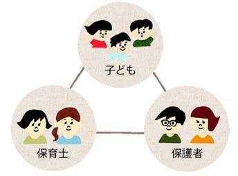 共に学ぶ関係性
